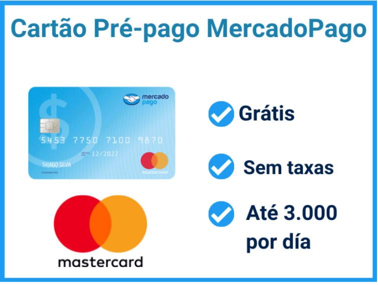 Cartão pré-pago internacional Mercadopago